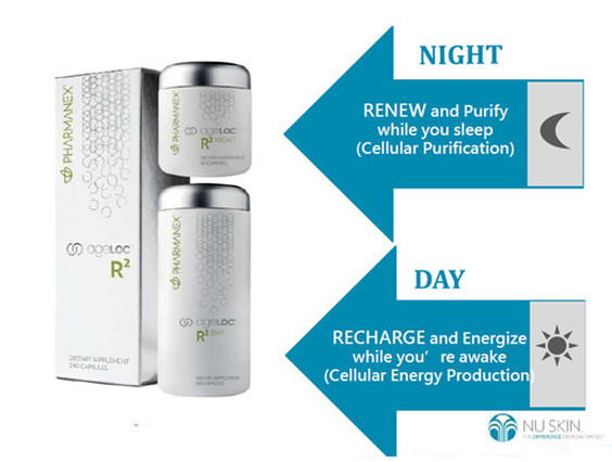 ageloc r2 day and night